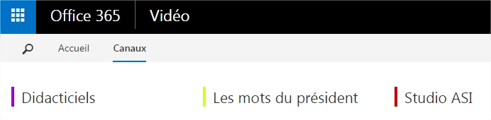 Bienvenue office 365 vid o solutions microsoft - Office 365 comment ca marche ...