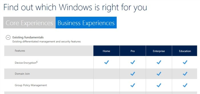 Compare Windows 10 Editions