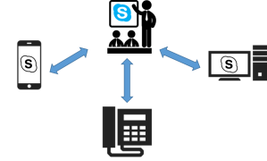 pstn-conferencing
